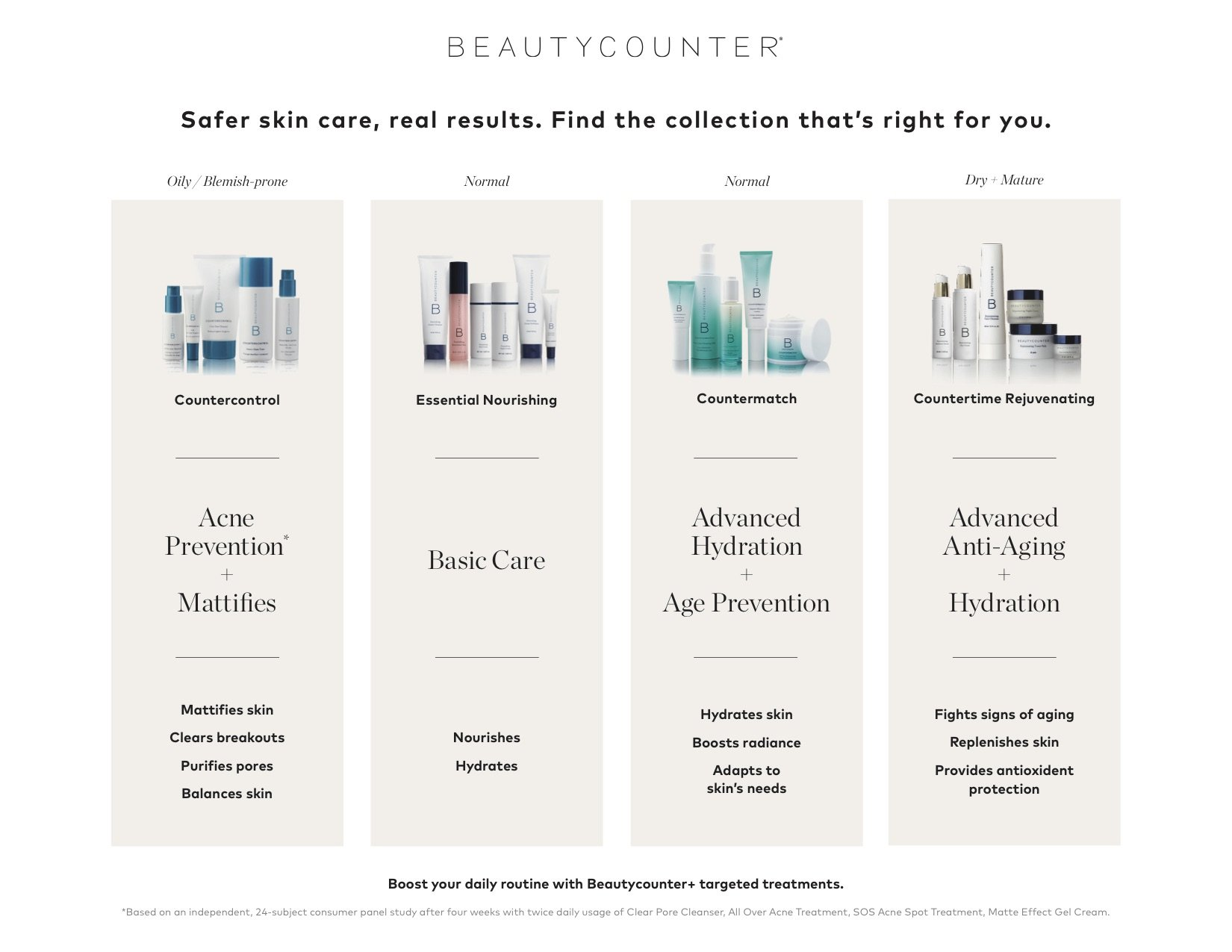 Choose Beautycounter's skincare collection that's right for you.